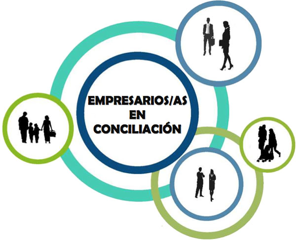 EMPRESARIOS/AS EN CONCILIACIÓN